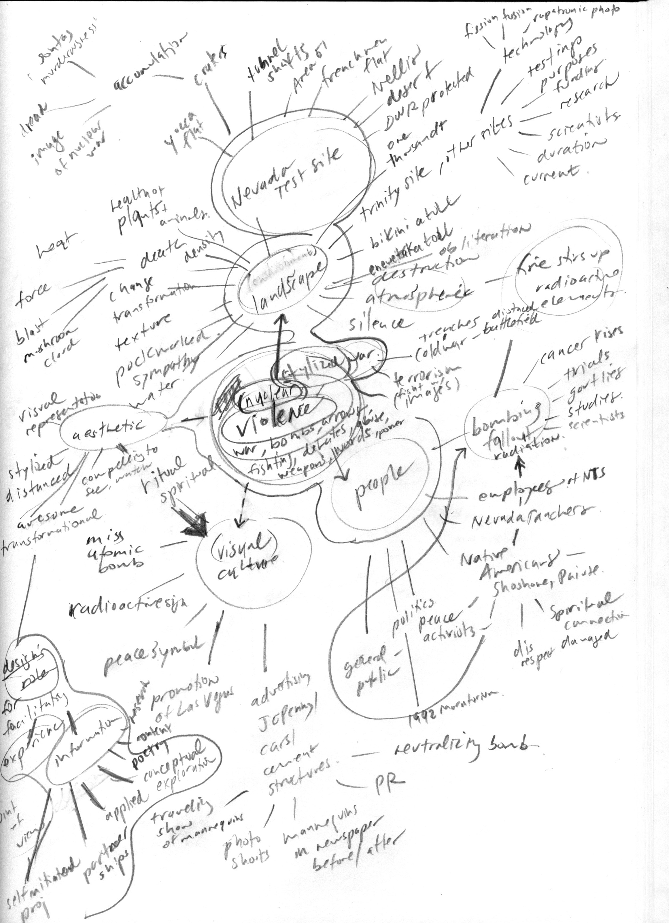 Mapping For The Web Based Archive Beginning Rr Blog Gm Iac Wiring Diagram One